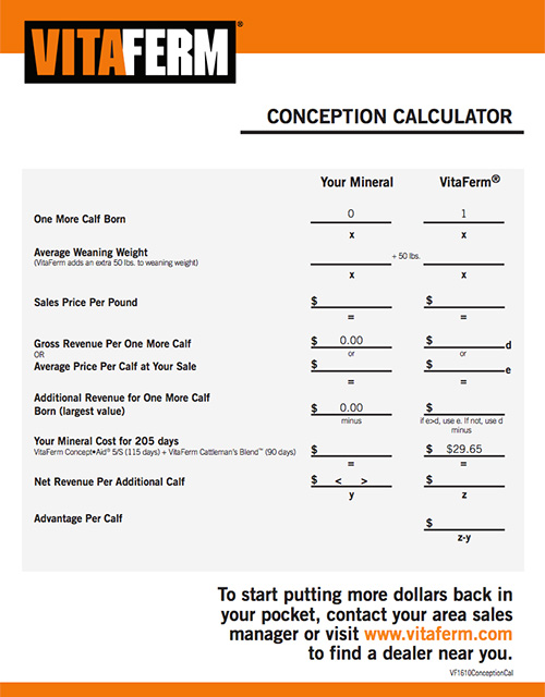 Conception Calculator